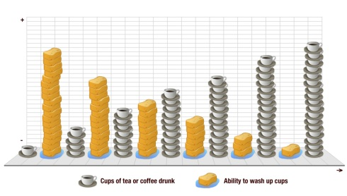 coffee_graph